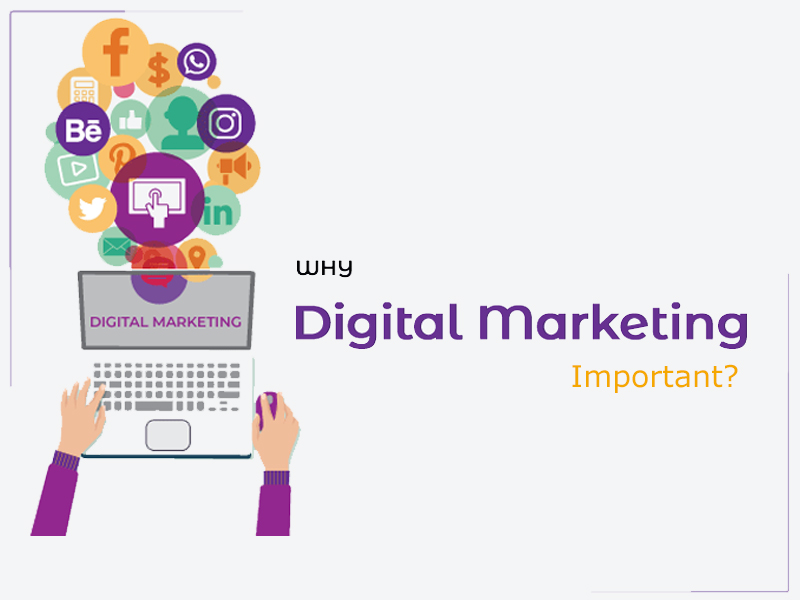 Why Digital Marketing Is Important