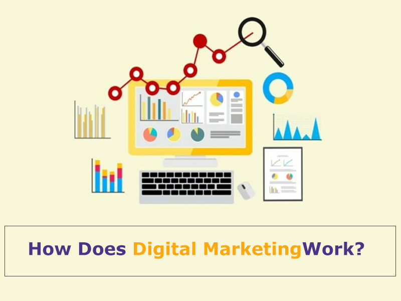 how Does Digital Marketing Work